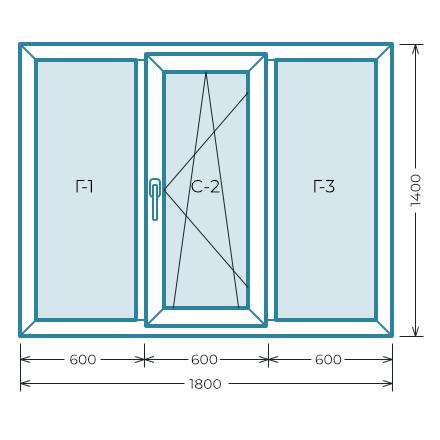 Окно трехстворчатое 1800*1400